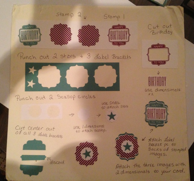 Patty's stamping guide