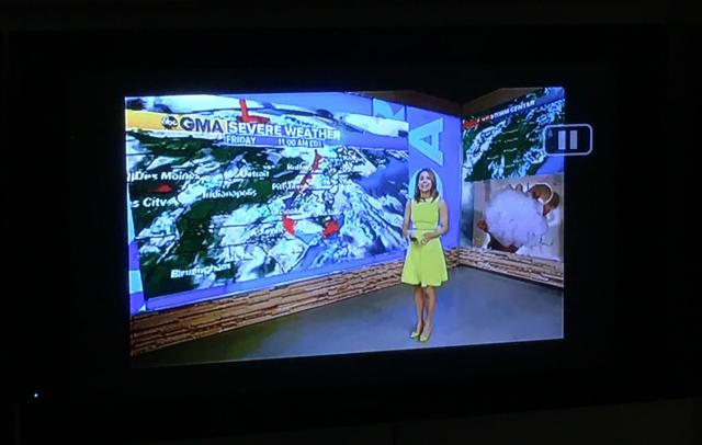 GMA weather DRESS